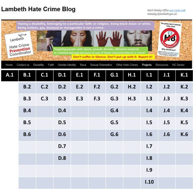 Hate Crime Blog template